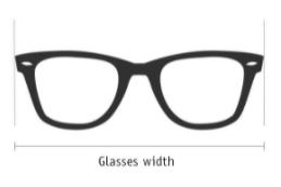 O Óculos Perfeito
